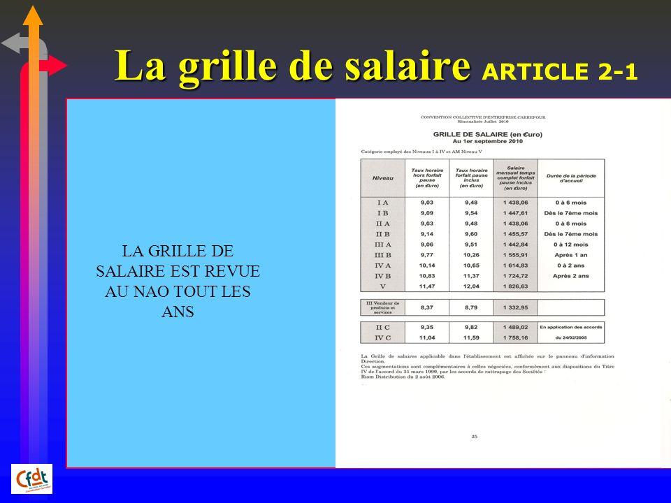 La grille de salaire ARTICLE 2-1
