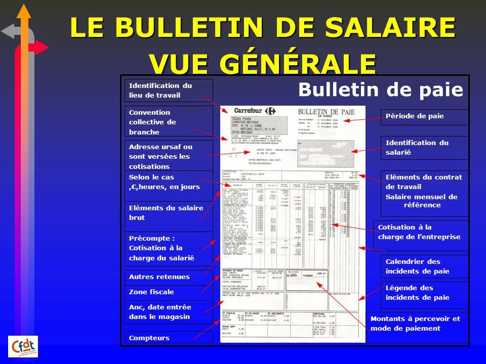 LE BULLETIN DE SALAIRE VUE GÉNÉRALE