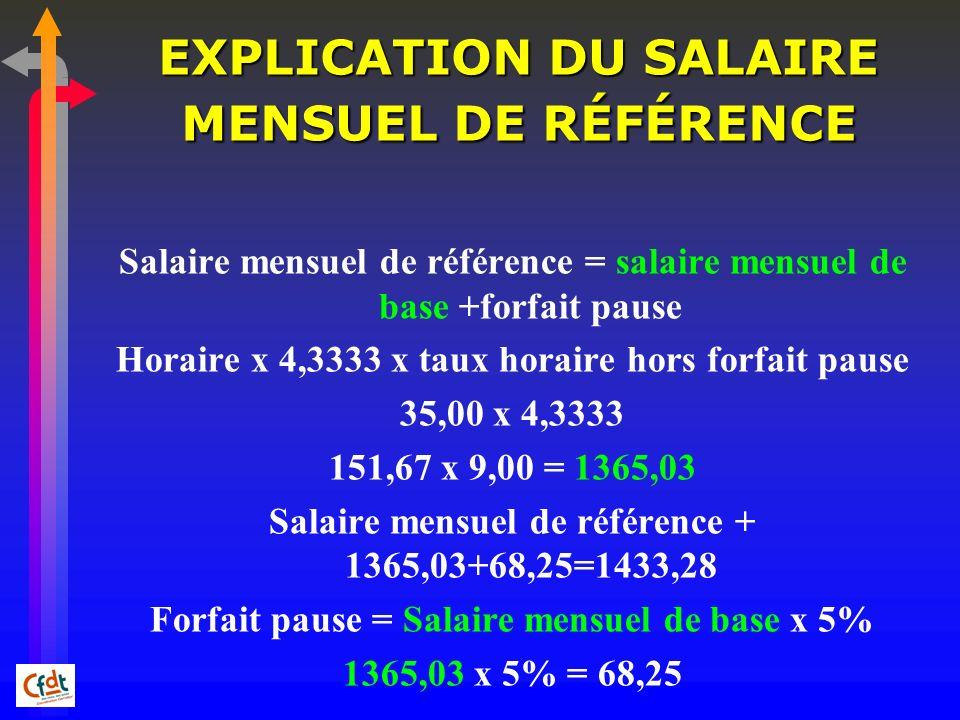 EXPLICATION DU SALAIRE MENSUEL DE RÉFÉRENCE