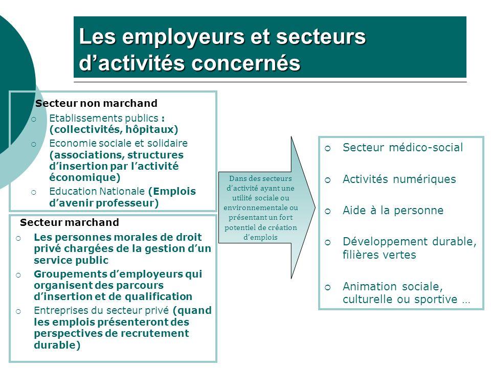 Les employeurs et secteurs d'activités concernés