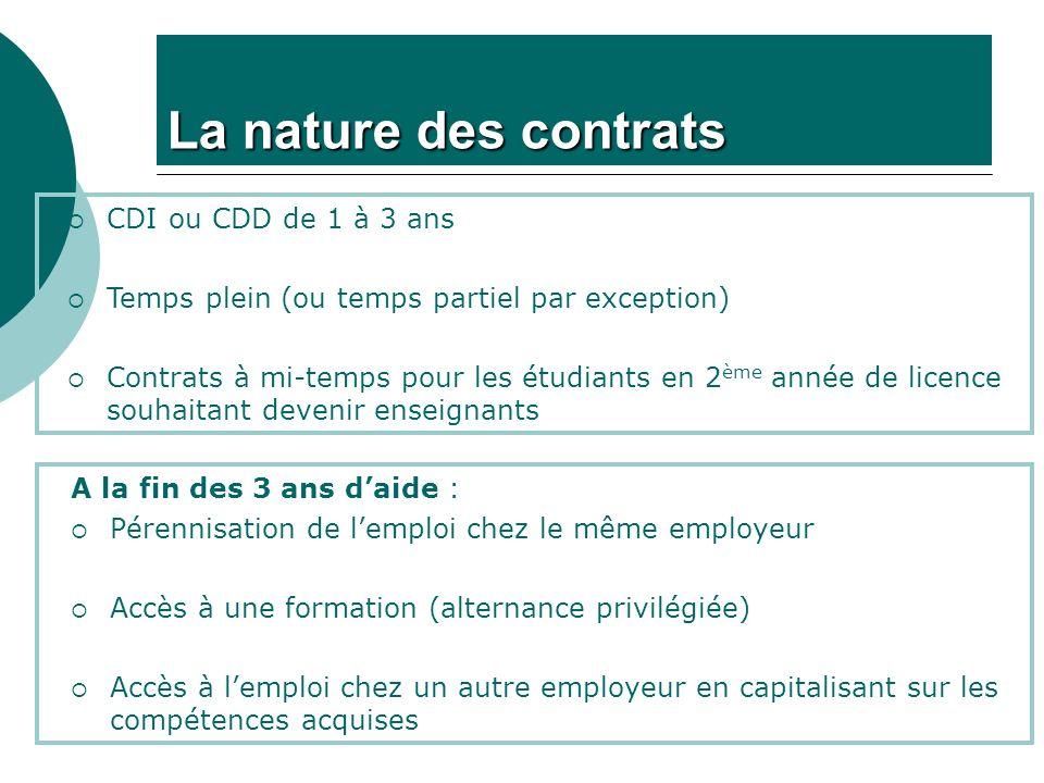 La nature des contrats CDI ou CDD de 1 à 3 ans