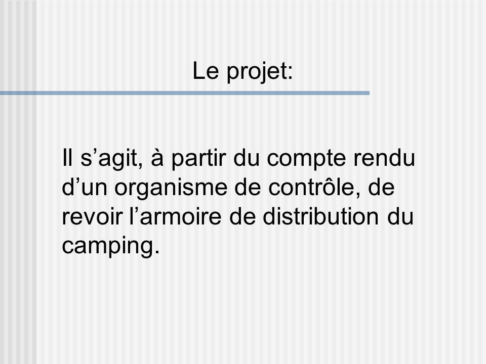Le projet: Il s'agit, à partir du compte rendu d'un organisme de contrôle, de revoir l'armoire de distribution du camping.