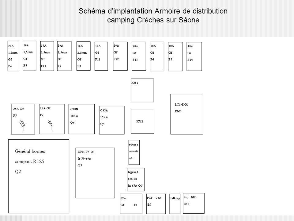 Schéma d'implantation Armoire de distribution camping Créches sur Sâone