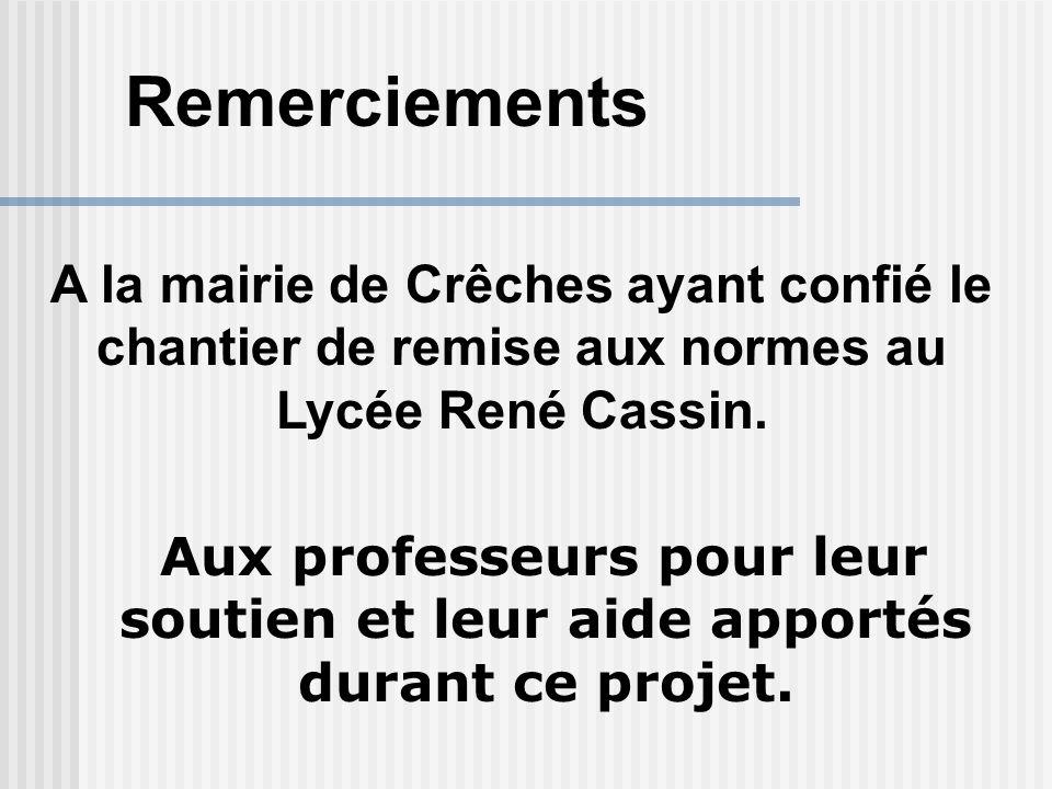 Remerciements A la mairie de Crêches ayant confié le chantier de remise aux normes au Lycée René Cassin.