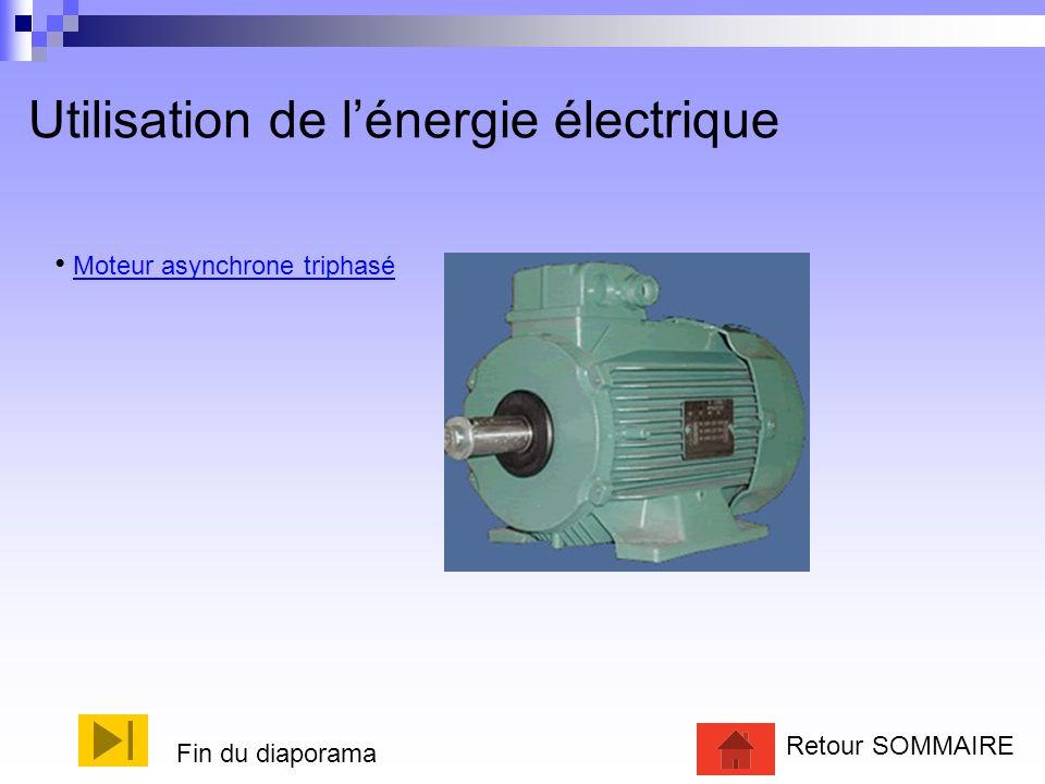 Utilisation de l'énergie électrique
