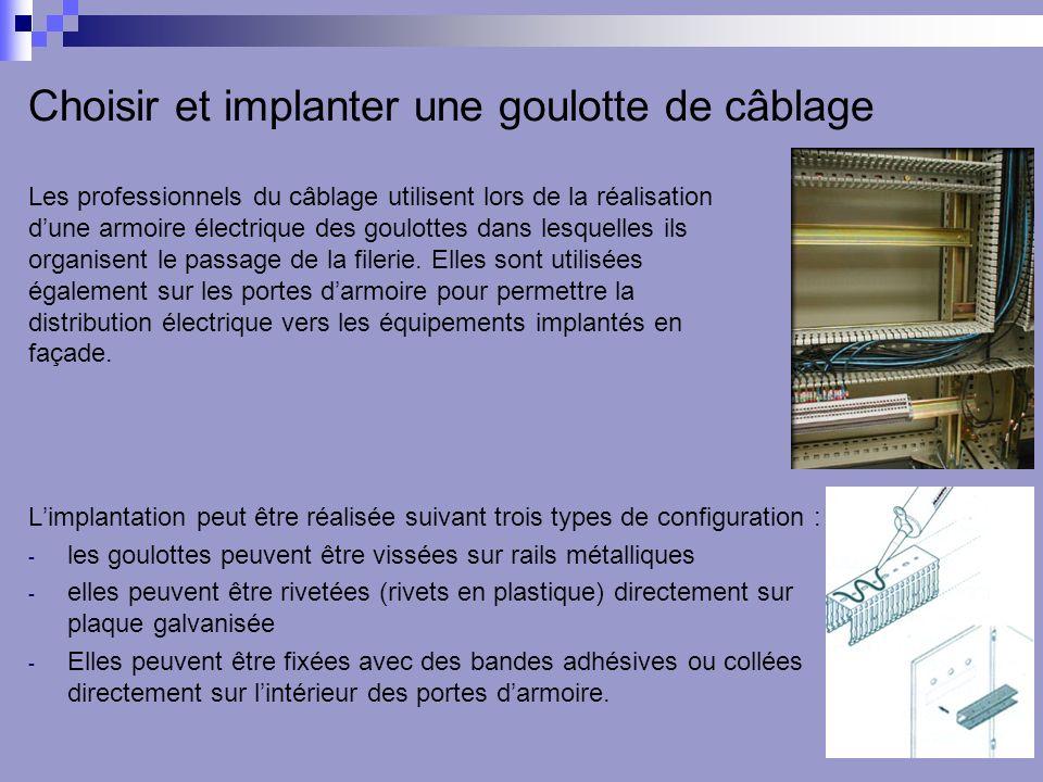 C blage bac pro eleec c blage industriel ppt video online t l charger - Goulotte armoire electrique ...