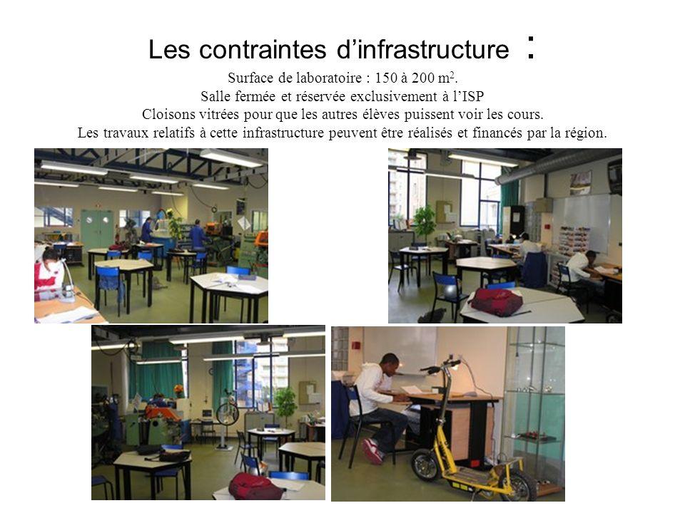 Les contraintes d'infrastructure : Surface de laboratoire : 150 à 200 m2.