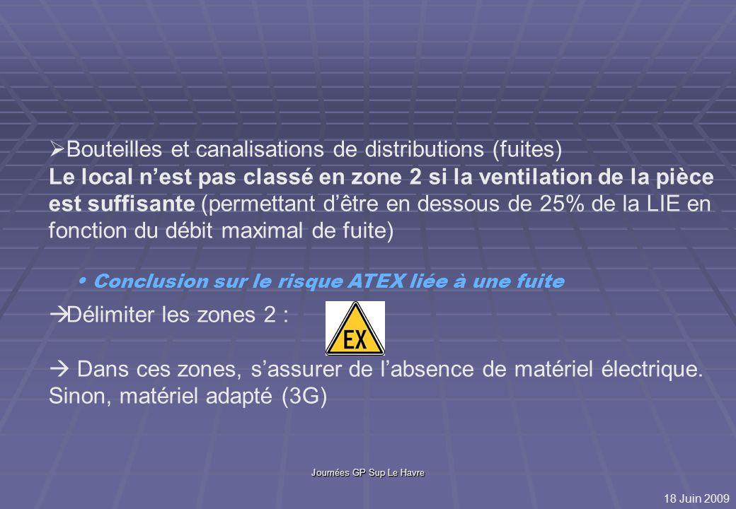 Journées GP Sup Le Havre