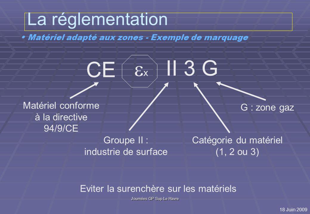 x II 3 G CE La réglementation Matériel conforme à la directive