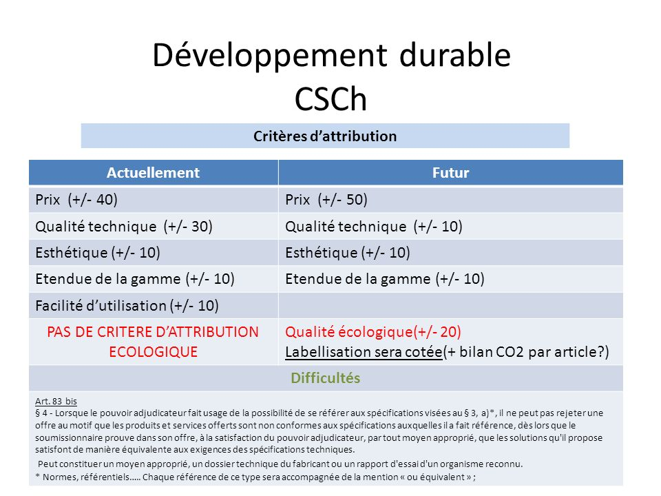 Développement durable CSCh