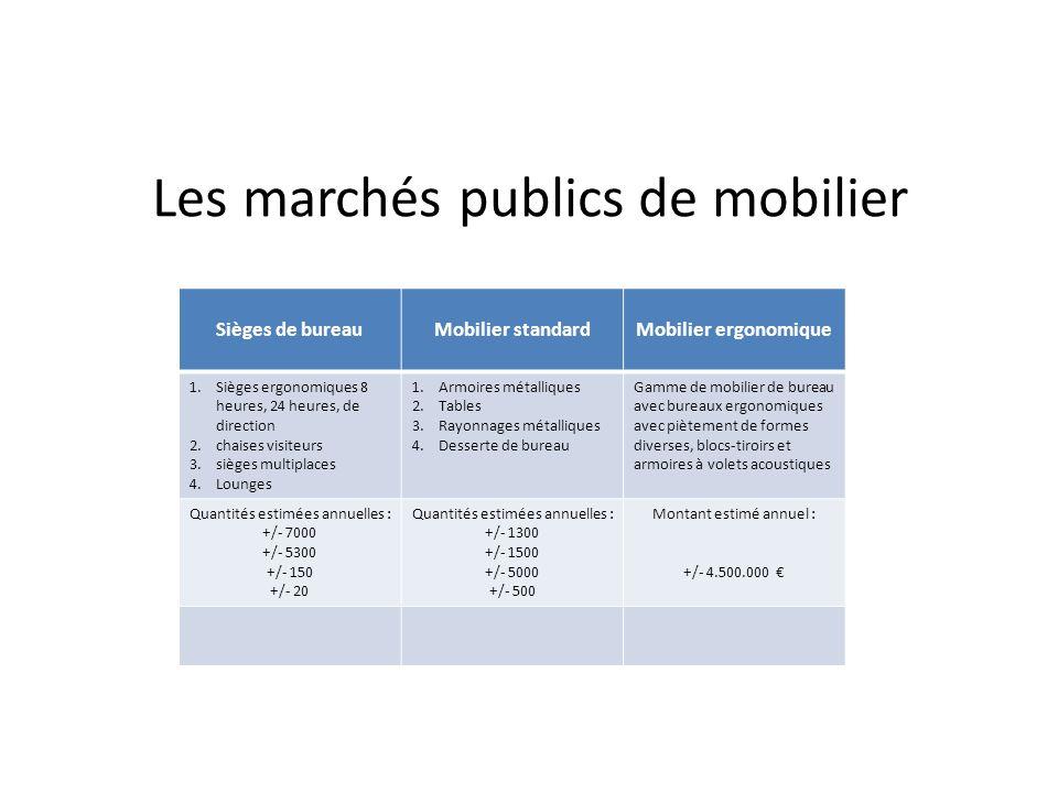 Les marchés publics de mobilier