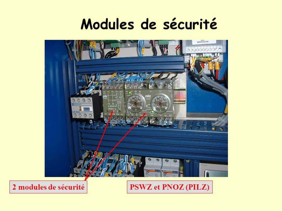 Modules de sécurité 2 modules de sécurité PSWZ et PNOZ (PILZ)