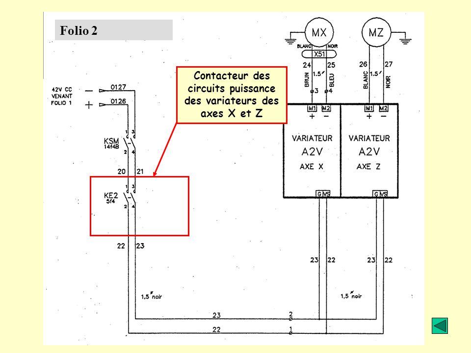 Contacteur des circuits puissance des variateurs des axes X et Z