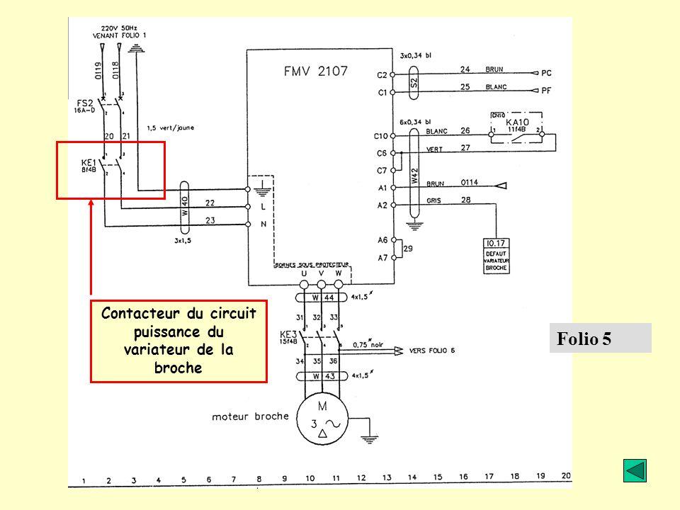 Contacteur du circuit puissance du variateur de la broche