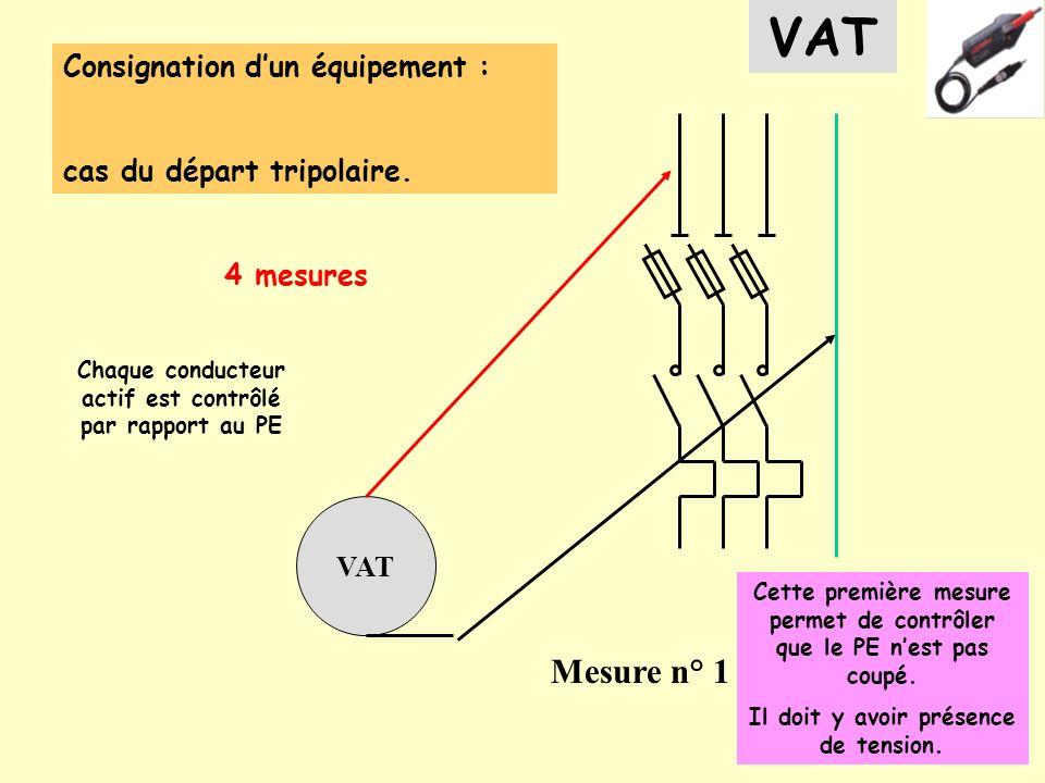 VAT Mesure n° 1 Consignation d'un équipement :