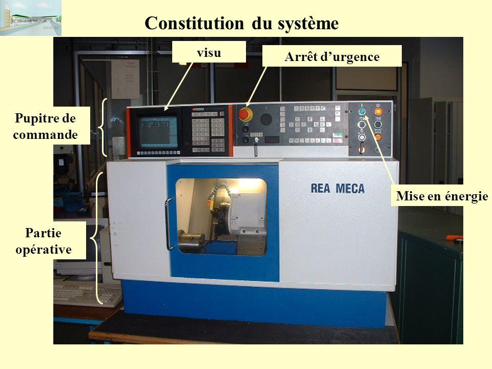 Constitution du système