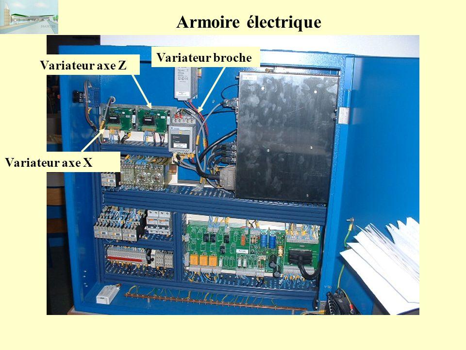 Armoire électrique Variateur broche Variateur axe Z Variateur axe X