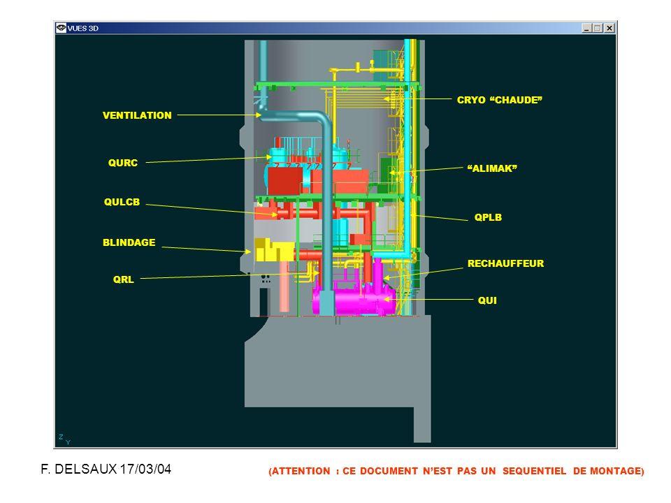 F. DELSAUX 17/03/04 CRYO CHAUDE VENTILATION QURC ALIMAK QULCB QPLB