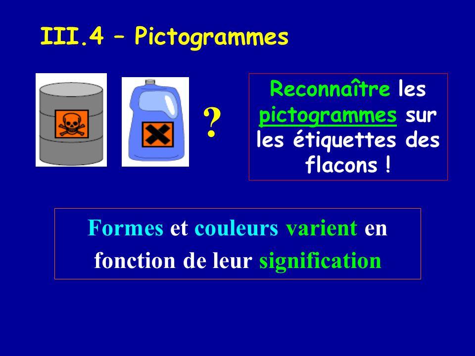 III.4 – Pictogrammes Reconnaître les pictogrammes sur les étiquettes des flacons .