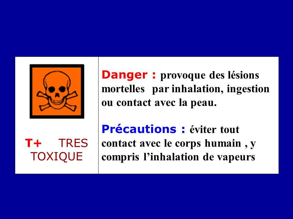 T+ TRES TOXIQUE Danger : provoque des lésions mortelles par inhalation, ingestion ou contact avec la peau.