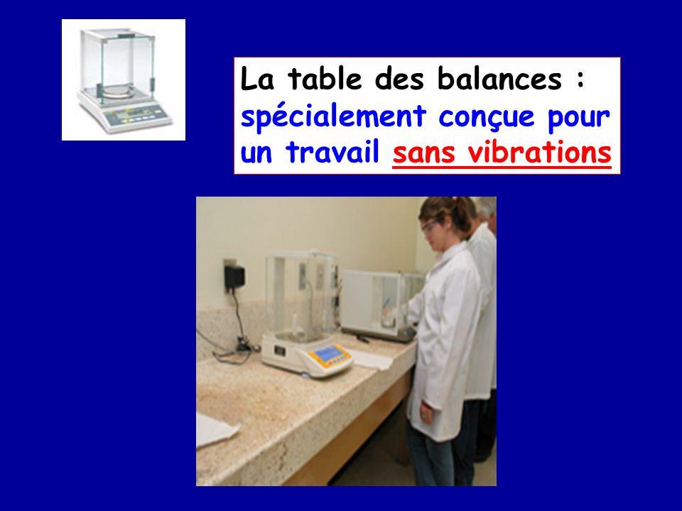 La table des balances : spécialement conçue pour un travail sans vibrations