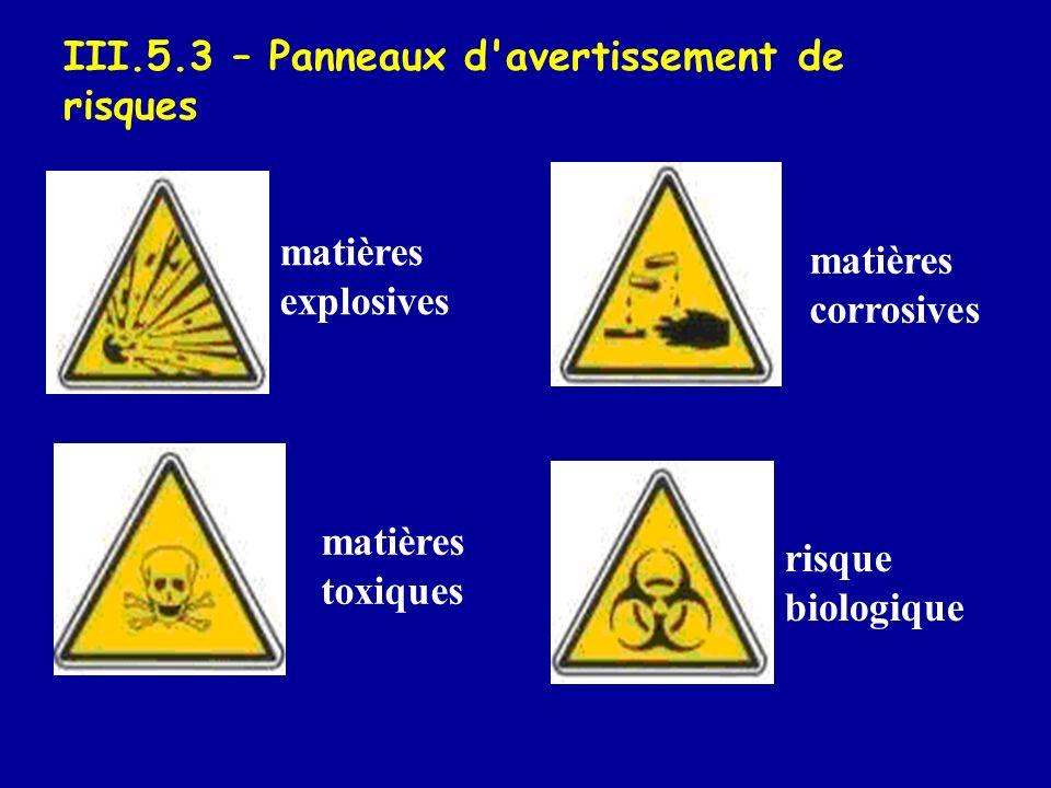 III.5.3 – Panneaux d avertissement de risques