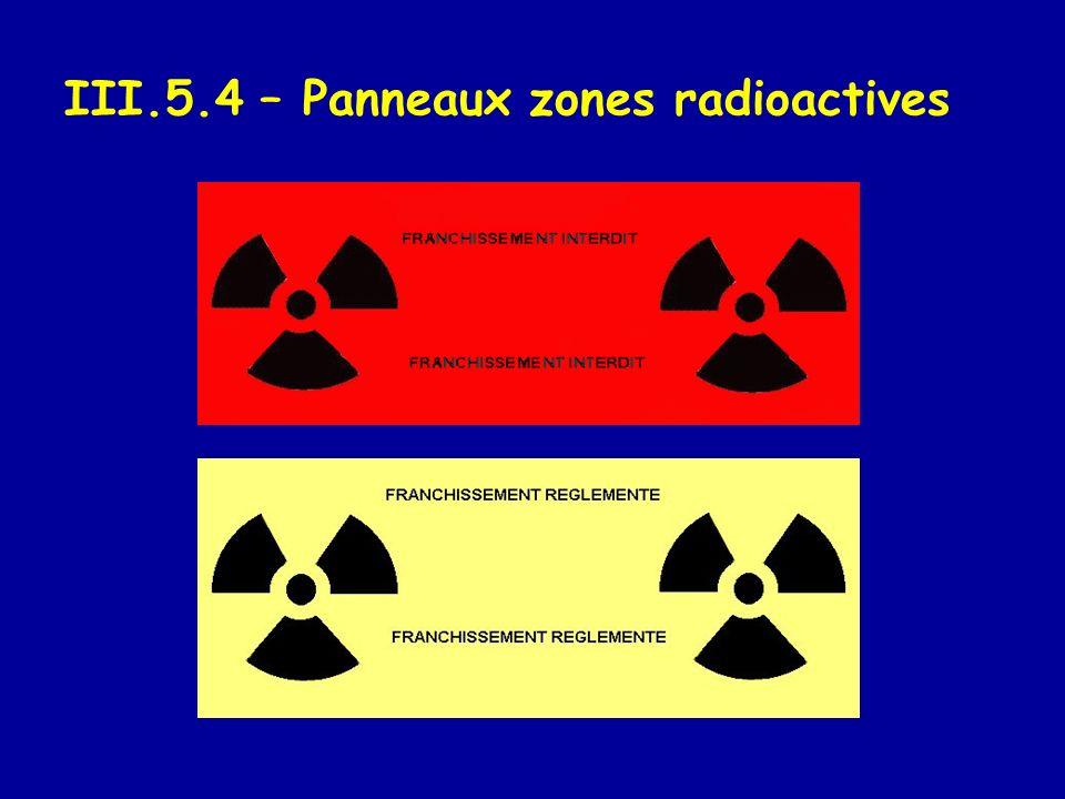 III.5.4 – Panneaux zones radioactives