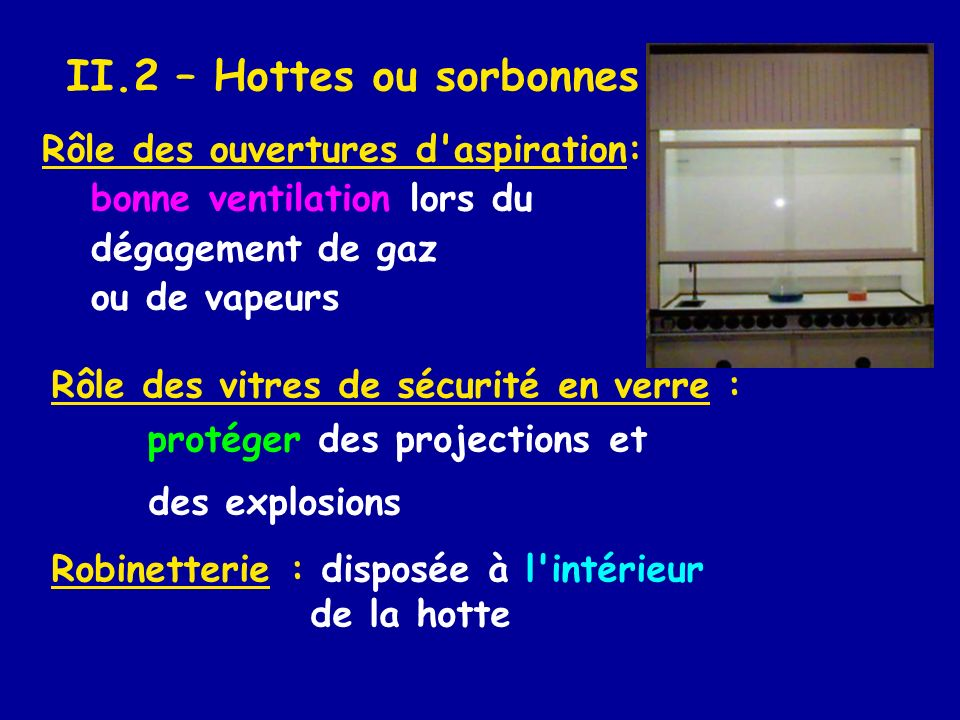 II.2 – Hottes ou sorbonnes