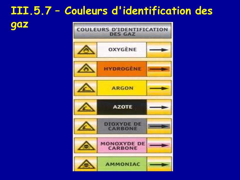 III.5.7 – Couleurs d identification des gaz