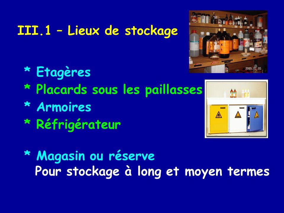 III.1 – Lieux de stockage * Etagères. * Placards sous les paillasses. * Armoires. * Réfrigérateur.