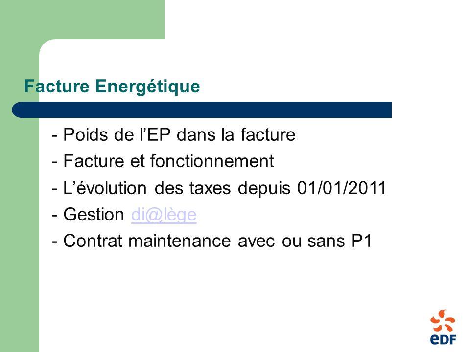 Facture Energétique - Poids de l'EP dans la facture. - Facture et fonctionnement. - L'évolution des taxes depuis 01/01/2011.