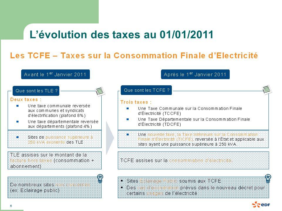 L'évolution des taxes au 01/01/2011