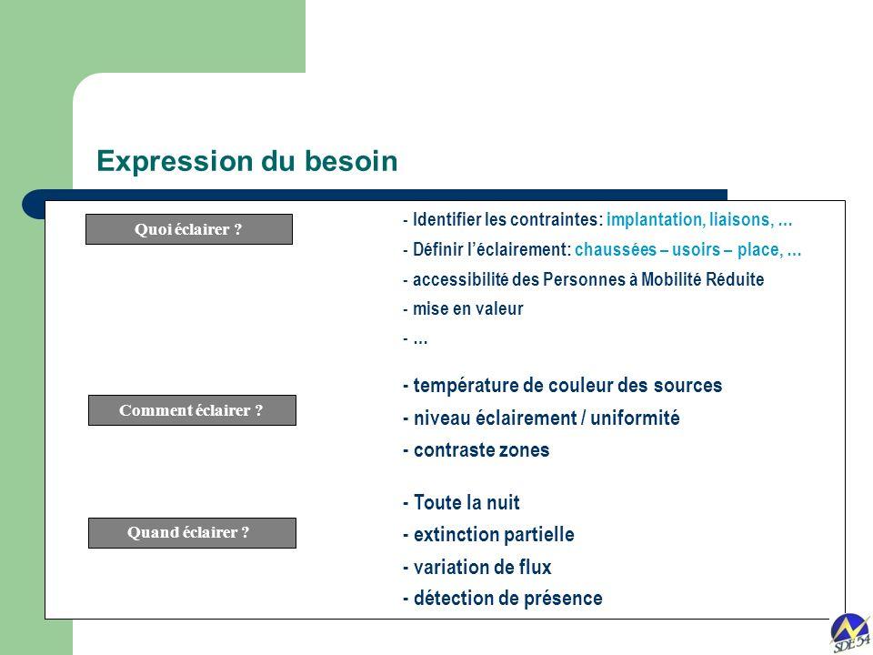 Expression du besoin - Identifier les contraintes: implantation, liaisons, … - Définir l'éclairement: chaussées – usoirs – place, …