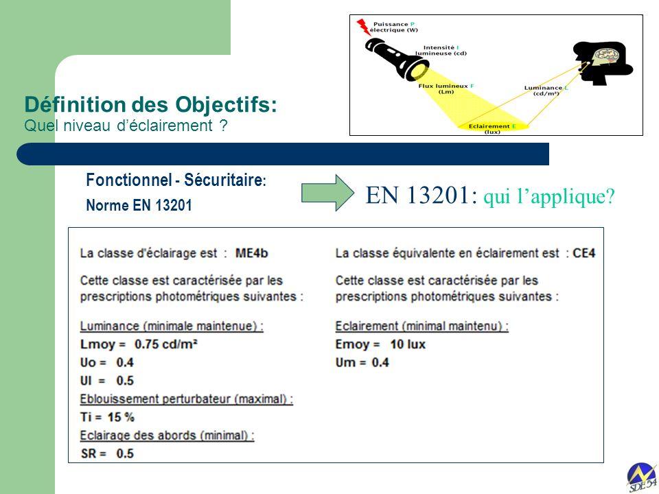 EN 13201: qui l'applique Définition des Objectifs: