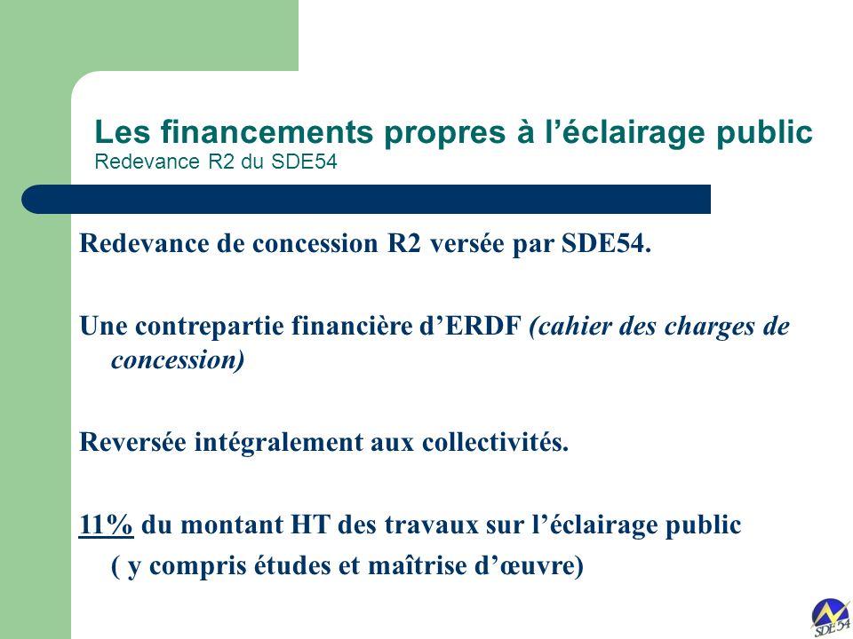 Les financements propres à l'éclairage public Redevance R2 du SDE54