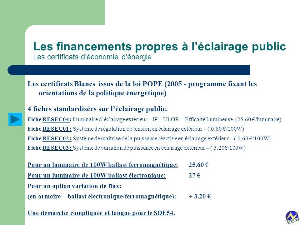 Les financements propres à l'éclairage public Les certificats d'économie d'énergie