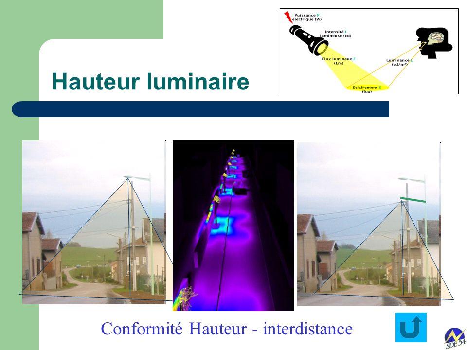Conformité Hauteur - interdistance