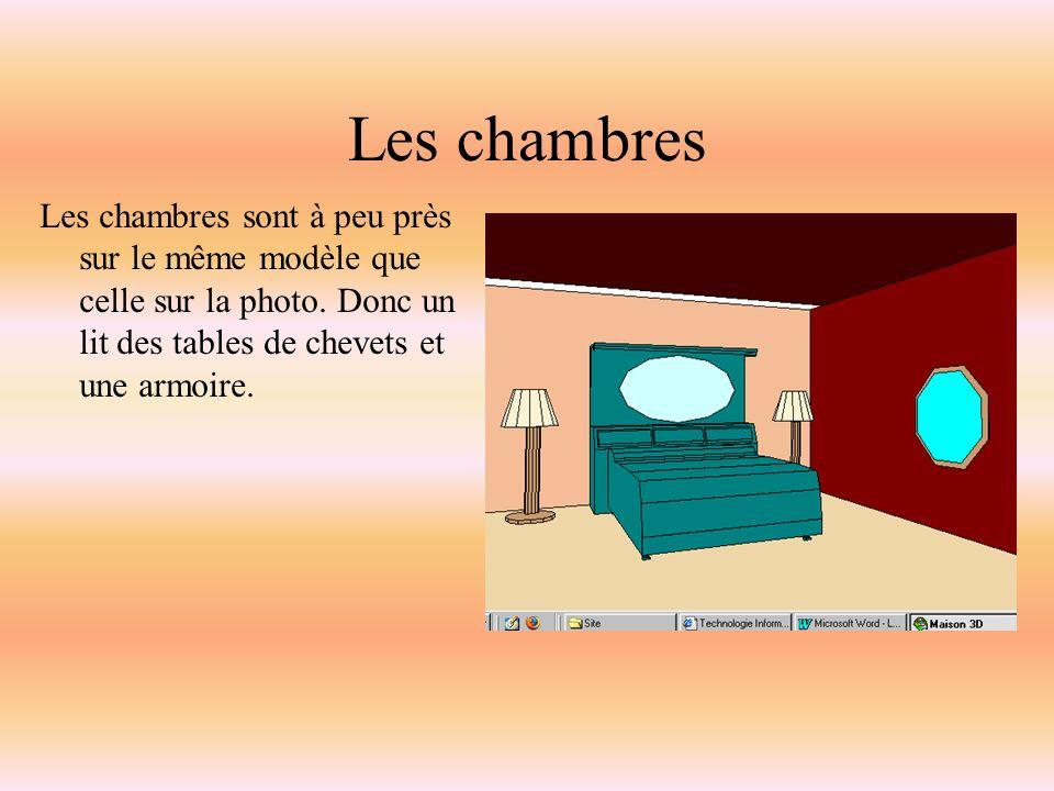 Les chambres Les chambres sont à peu près sur le même modèle que celle sur la photo.