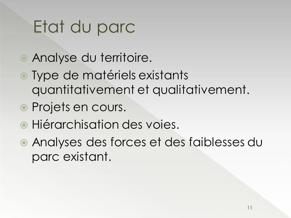 Etat du parc Analyse du territoire.