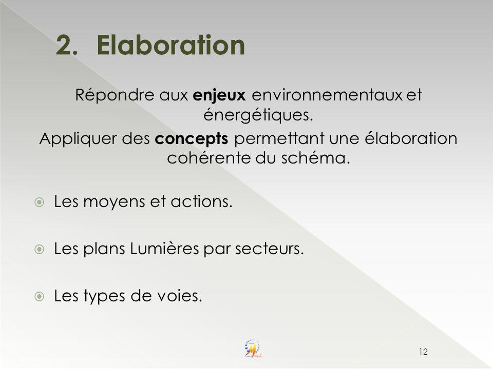 Elaboration Répondre aux enjeux environnementaux et énergétiques.