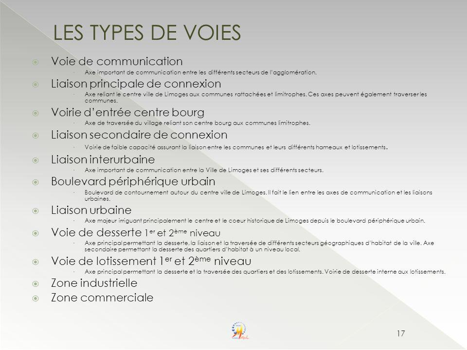 LES TYPES DE VOIES Voie de communication