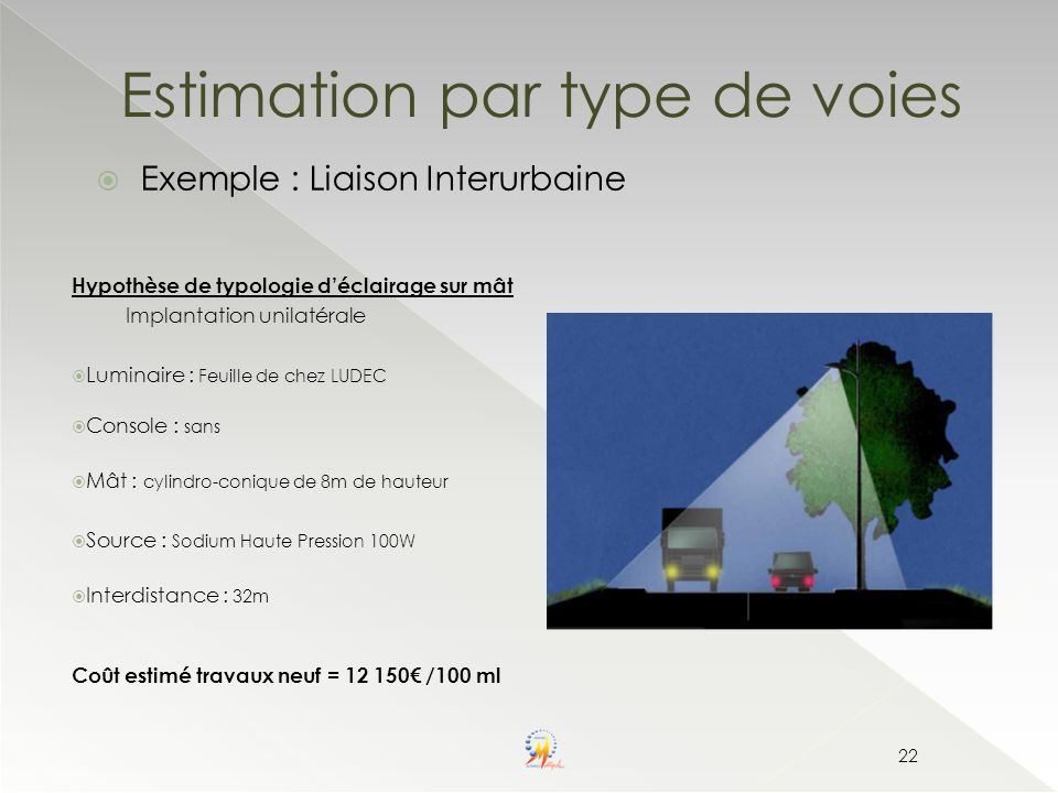 Estimation par type de voies