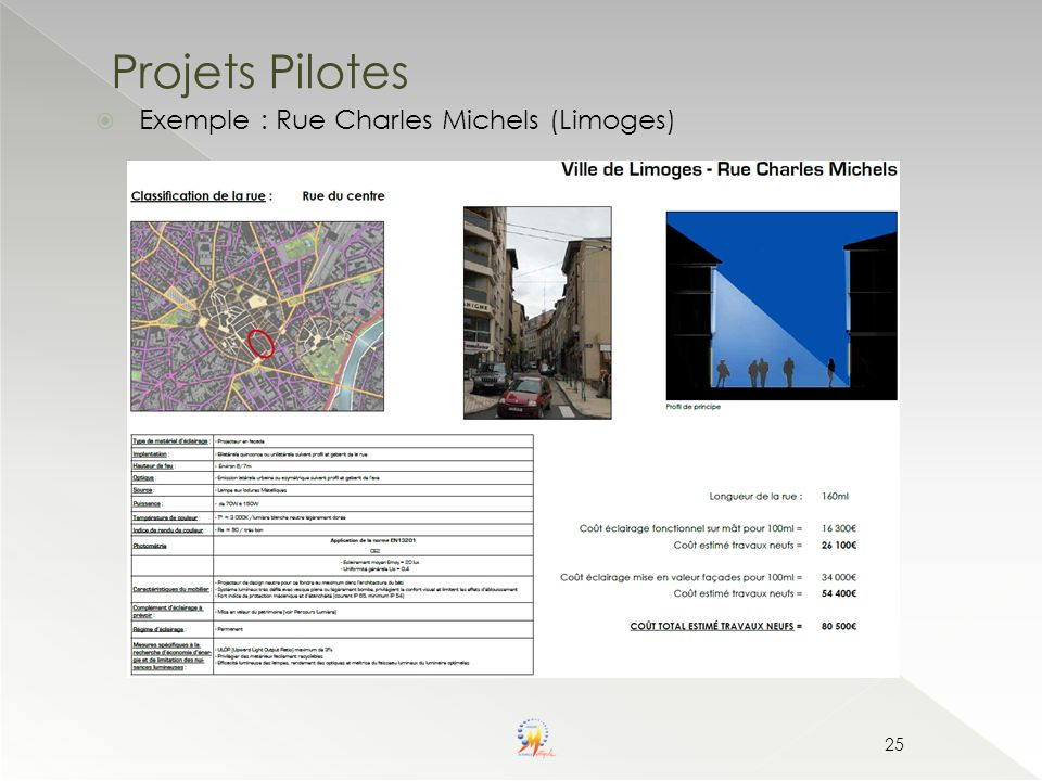 Projets Pilotes Exemple : Rue Charles Michels (Limoges)