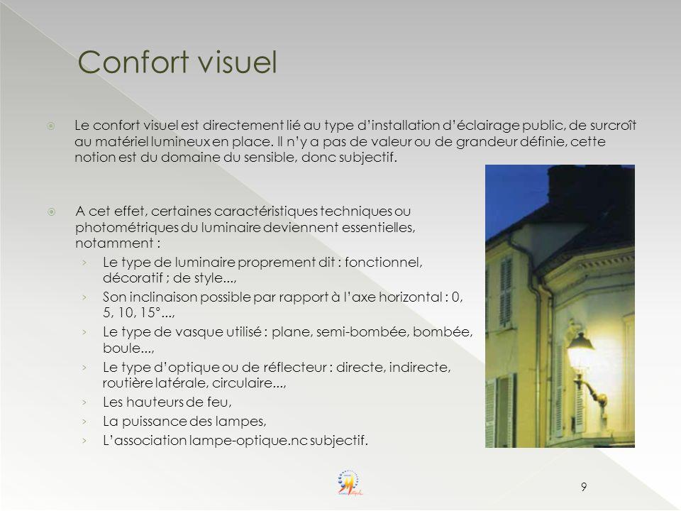 30/03/2017 Confort visuel.