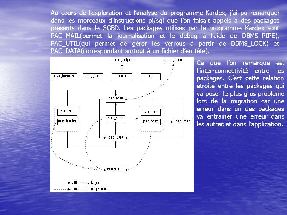 Au cours de l'exploration et l'analyse du programme Kardex, j'ai pu remarquer dans les morceaux d'instructions pl/sql que l'on faisait appels à des packages présents dans le SGBD. Les packages utilisés par le programme Kardex sont PAC_MAIL(permet la journalisation et le debug à l'aide de DBMS_PIPE), PAC_UTIL(qui permet de gérer les verrous à partir de DBMS_LOCK) et PAC_DATA(correspondant surtout à un fichier d'en-tête).