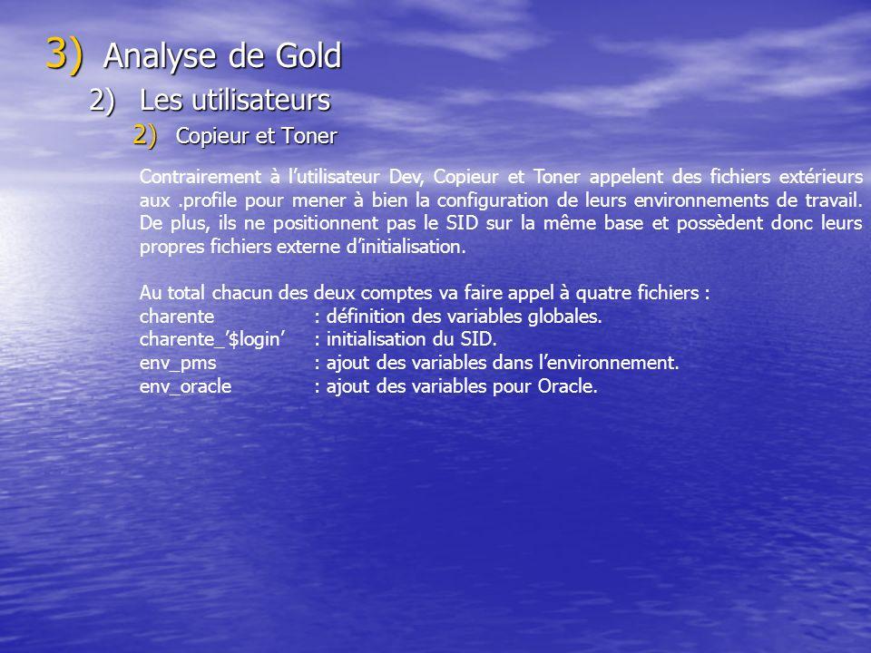 Analyse de Gold Les utilisateurs Copieur et Toner