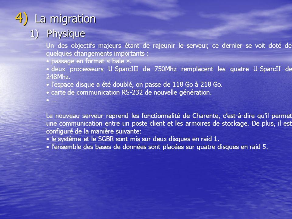 La migration Physique. Un des objectifs majeurs étant de rajeunir le serveur, ce dernier se voit doté de quelques changements importants :