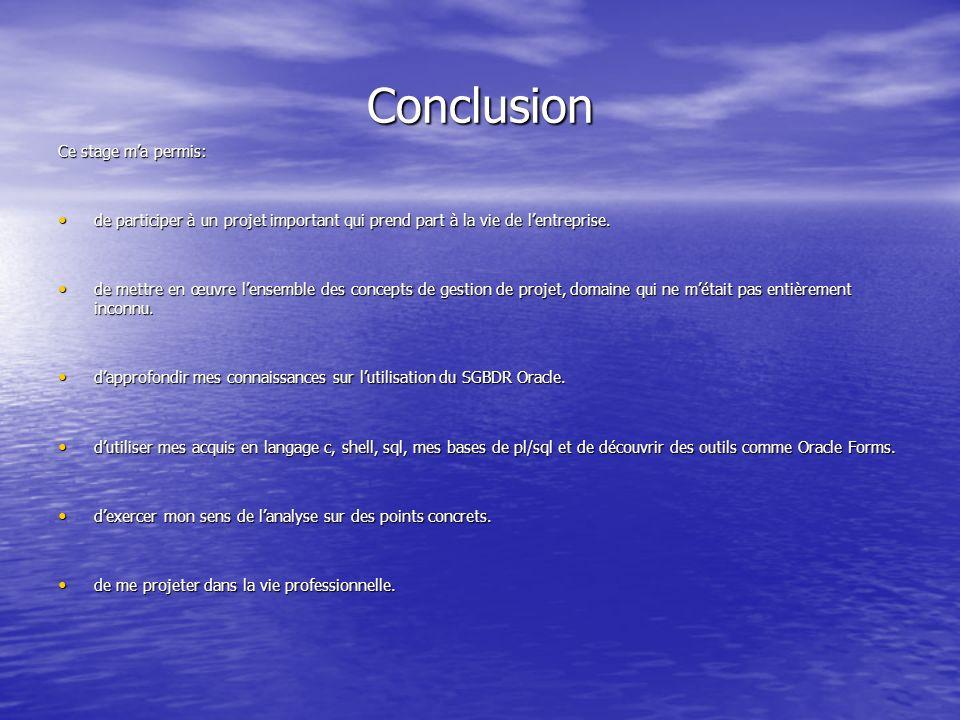 Conclusion Ce stage m'a permis: