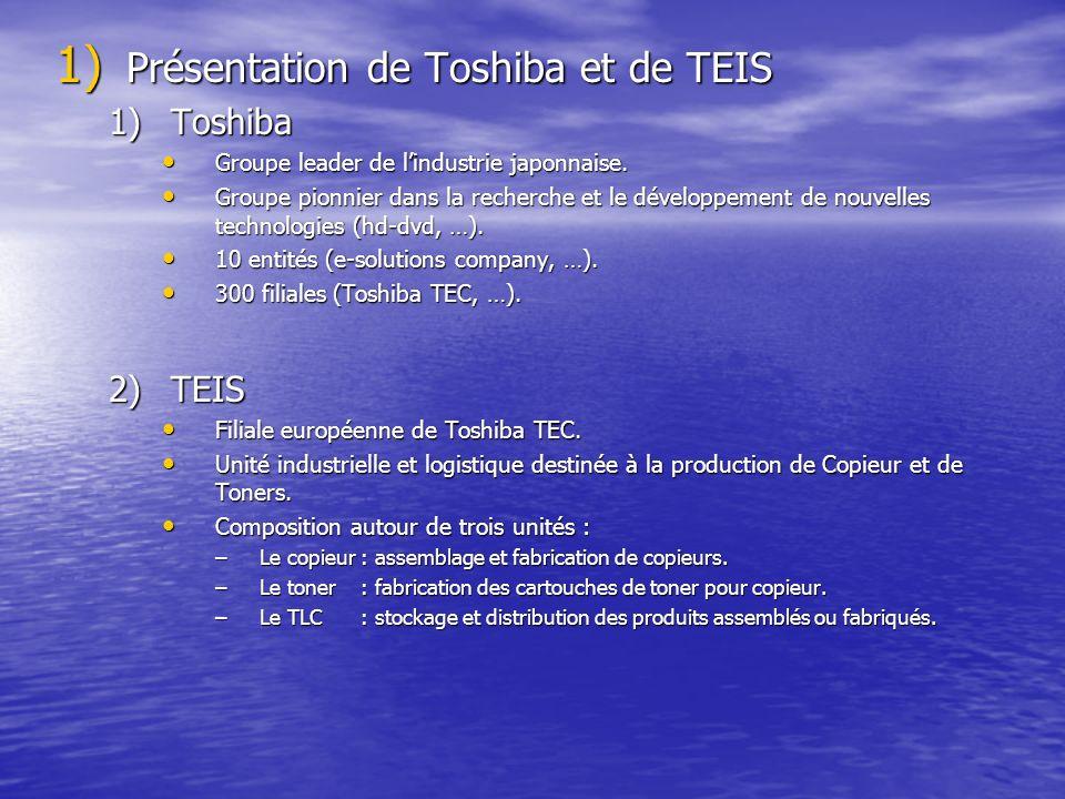 Présentation de Toshiba et de TEIS