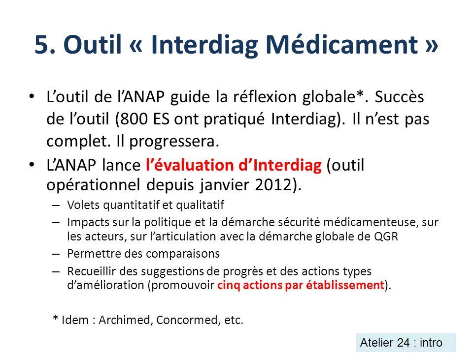 5. Outil « Interdiag Médicament »